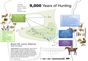 9000 Years of Hunting at Lowna
